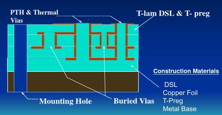 application-Metal Core Factory | Rocket Pcb-Rocket PCB-img-1