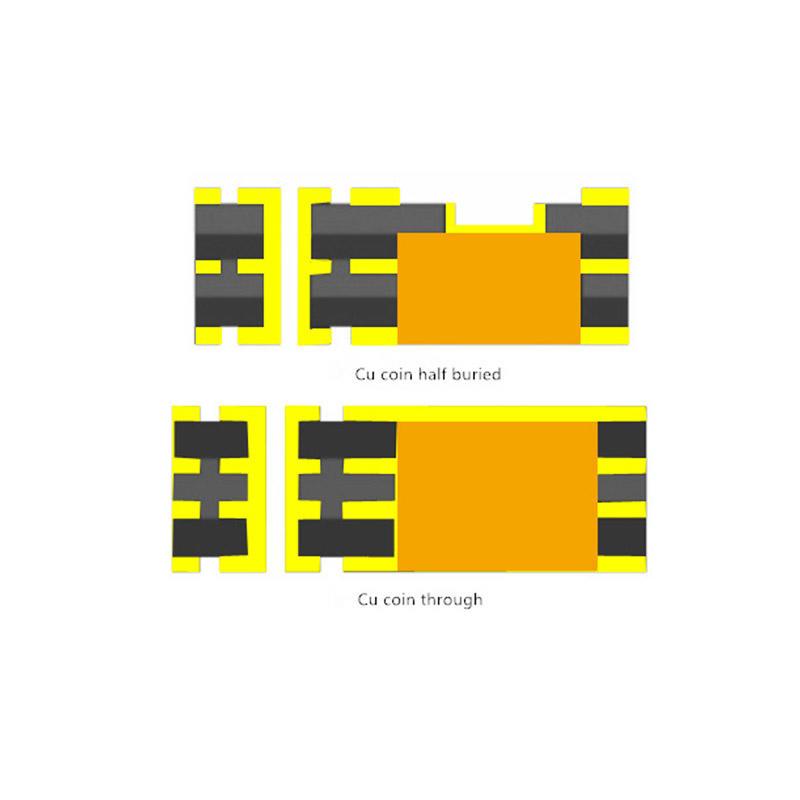 Thermal Management PCB