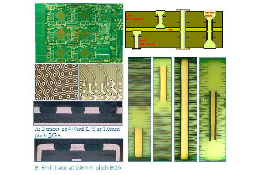 Sequential lamination backplane PCB
