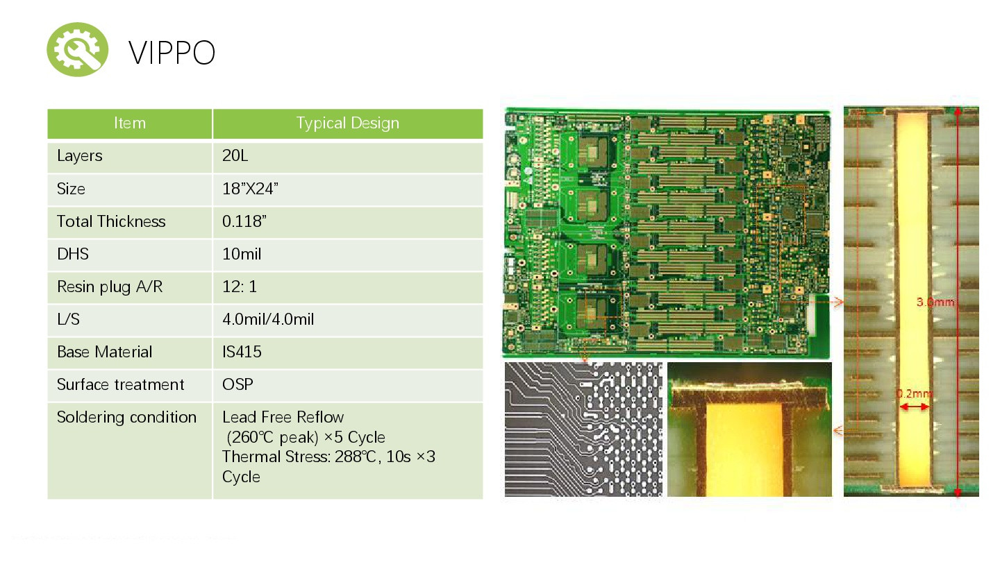 high speed PCB custom top-selling for sale-10