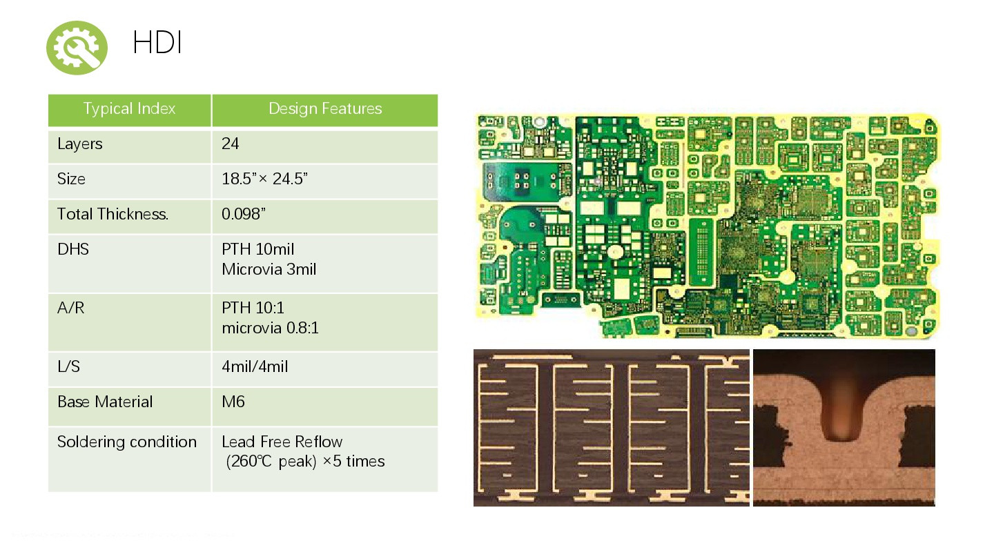 Rocket PCB pcb manufacturing board wide usage-8