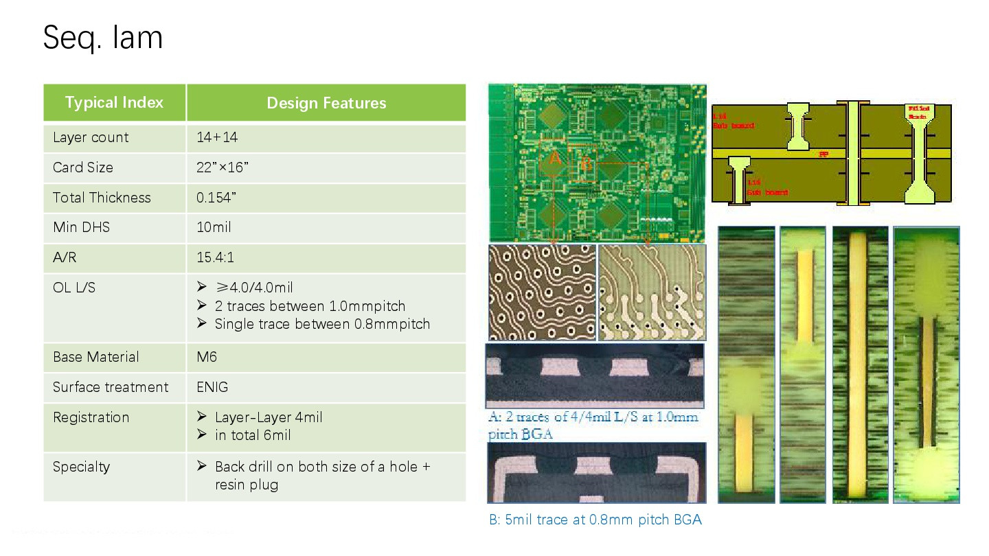 advanced Backplane PCB multi-layer control-2