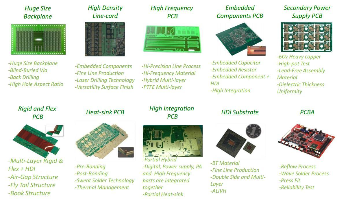 Rocket PCB double sided printed circuit board turn around electronics