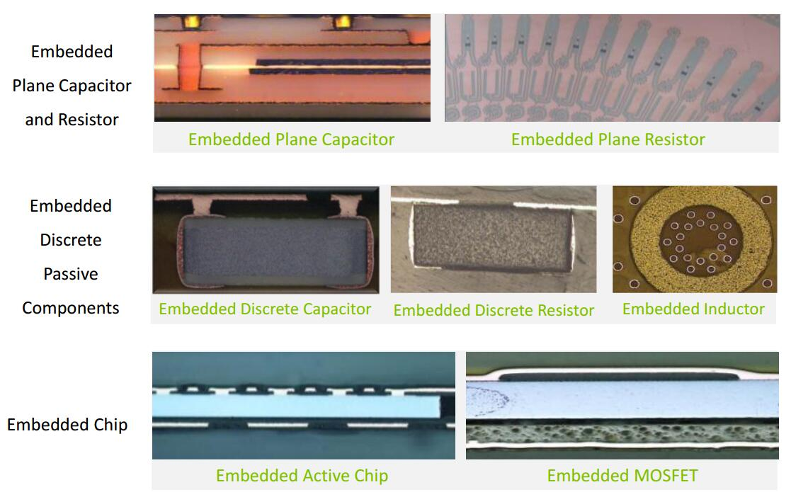 Rocket PCB advanced technology embedded pcb resistors for wholesale-2
