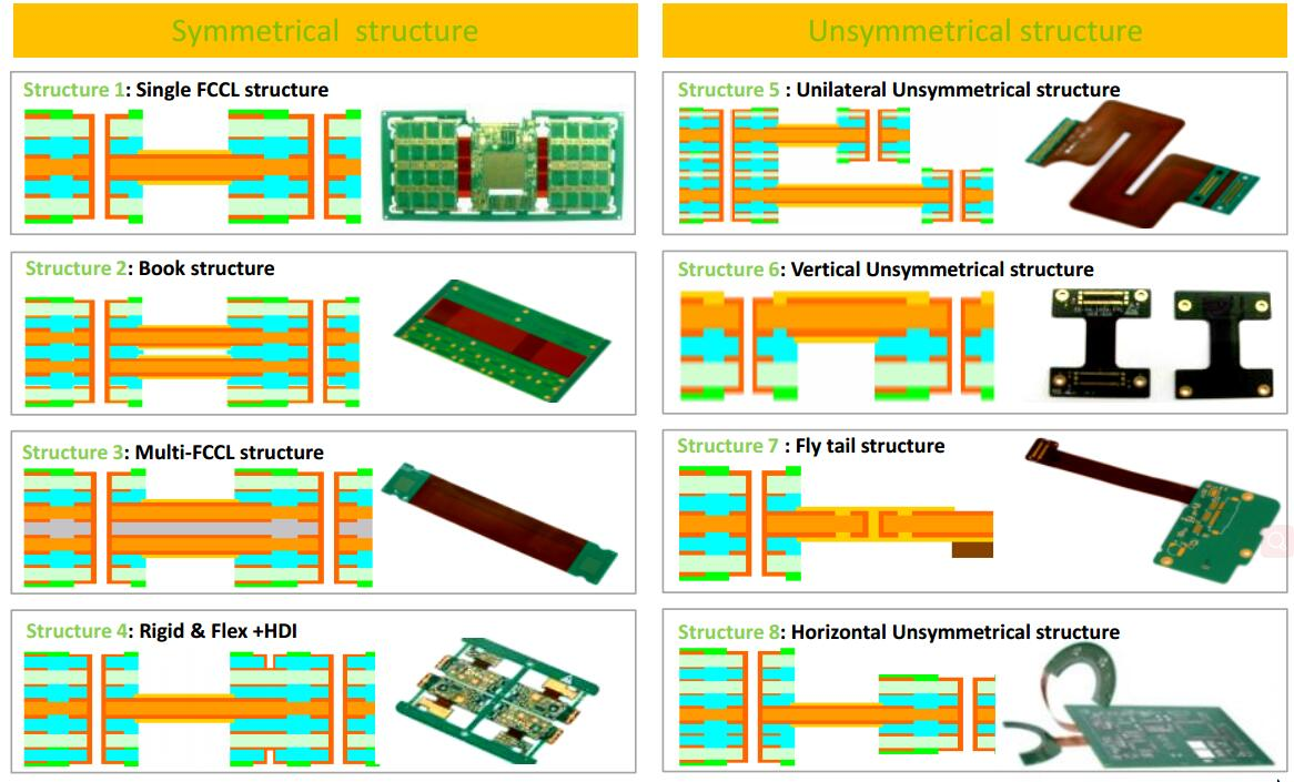 high-quality rigid flex board rigid circuit for instrumentation-1
