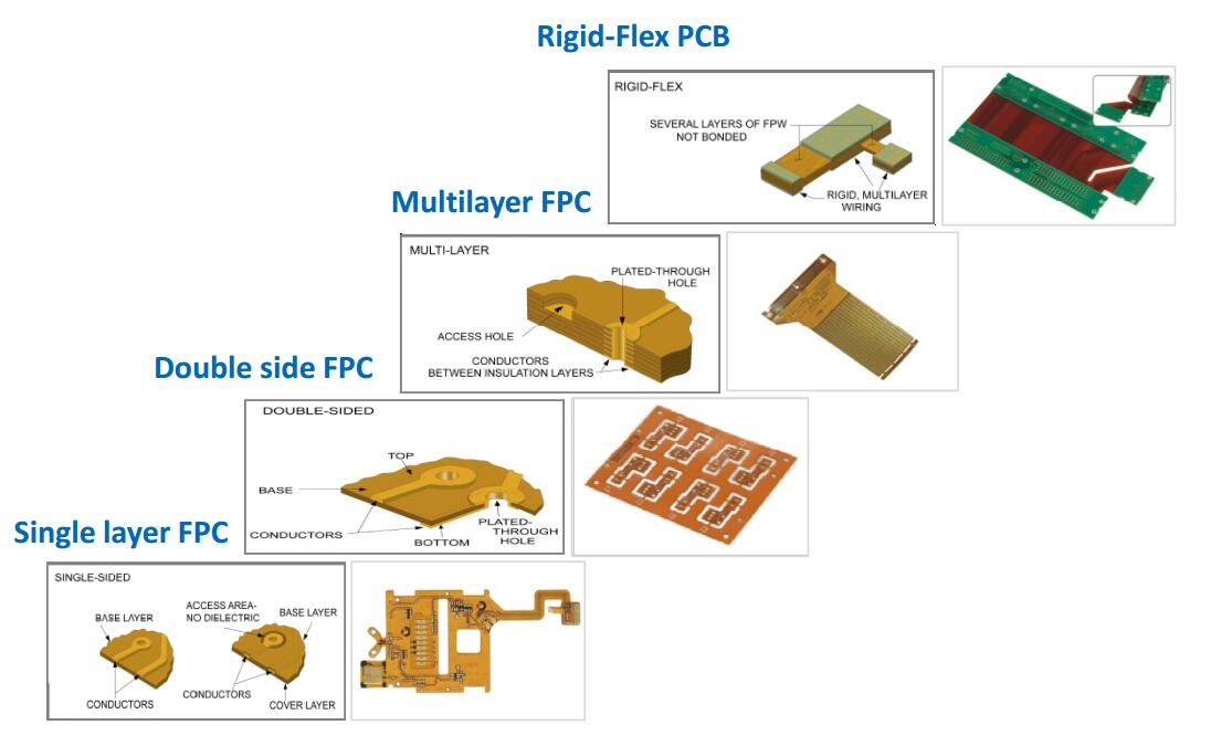 Rocket PCB flexible rigid flex pcb circuit for instrumentation-1