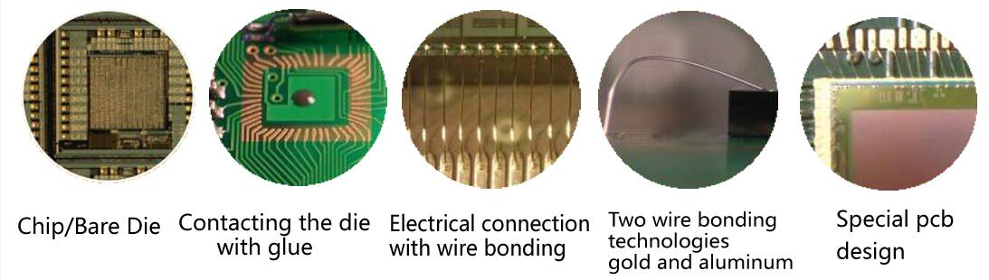 Wire bonding ENEPIG PCB bonding PCB gold wire bonding-3