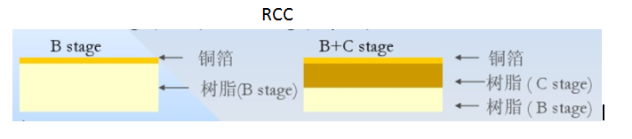 news-A Brief Primer on HDI PCB Manufacturing-Rocket PCB-img