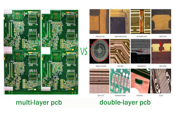 Rocket Multilayer PCB Advantages