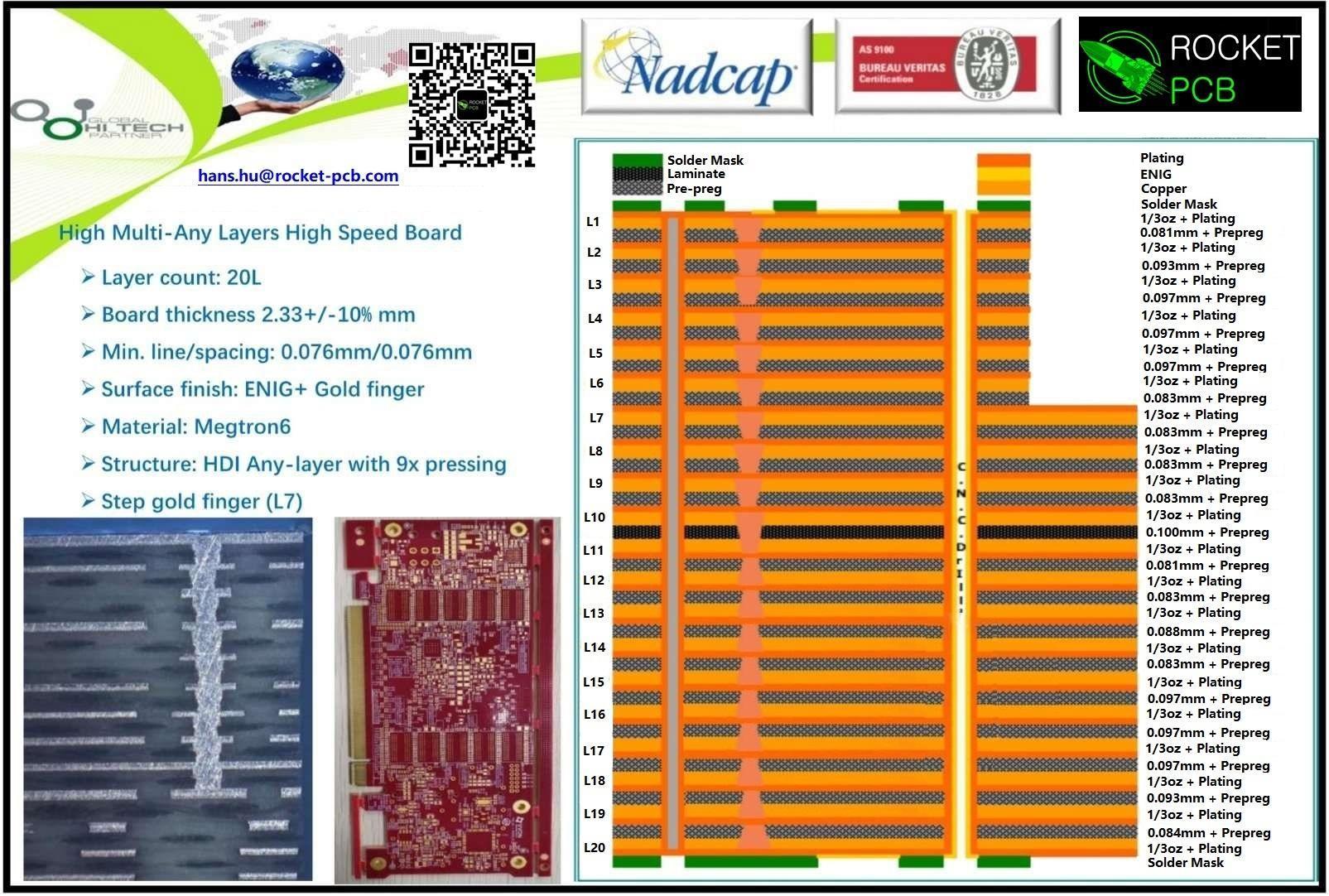 application-Rocket PCB-img