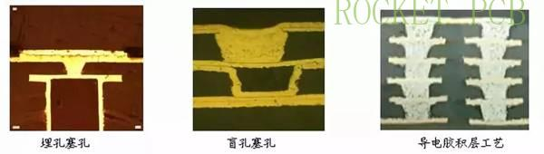 news-Rocket PCB-Do you know what is the key point of resin plug hole used in PCB making-img-5