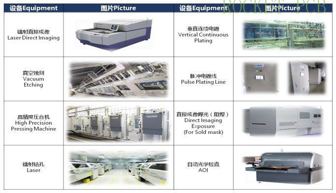 news-High-end HDI anylayer mass production capacity-Rocket PCB-Rocket PCB-img-1