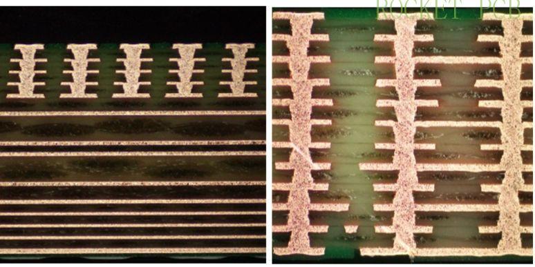 news-Rocket PCB-High-end HDI anylayer mass production capacity-Rocket PCB-img-1