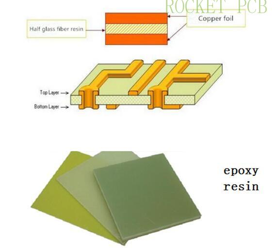 news-Rocket PCB-PCB manufacturing process-img