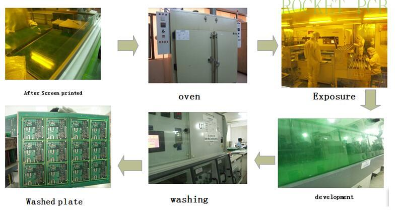 news-Rocket PCB-PCB manufacturing process-img-5