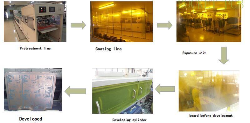 news-Rocket PCB-PCB manufacturing process-img-8