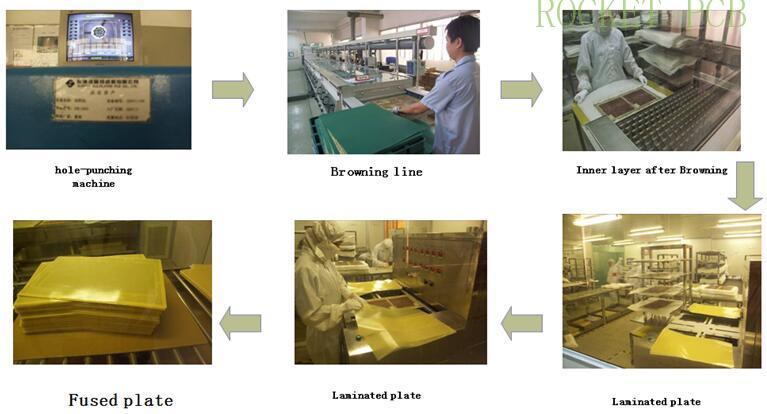 news-PCB manufacturing process-Rocket PCB-img-9
