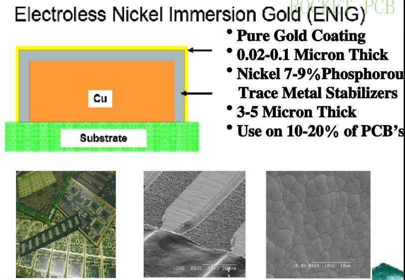 news-Selection Guide for surface treatment of PCB manufacturing-Rocket PCB-img-1