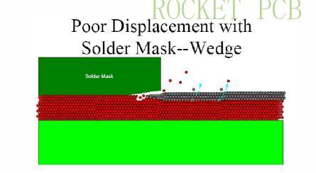 news-Rocket PCB-img-3