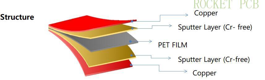 Rocket PCB multi-layer pcb flex cover-lay for automotive-3