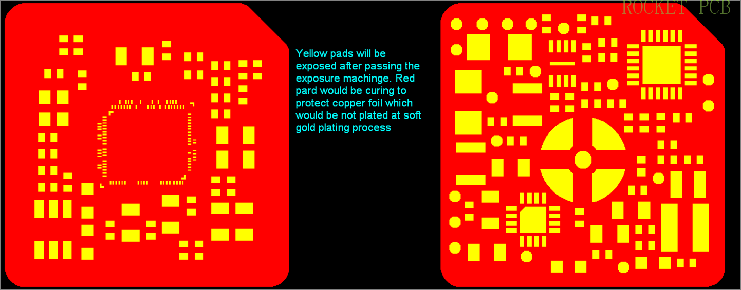 news-Rocket PCB-Soft Gold Plating for PCB manufacturing-img