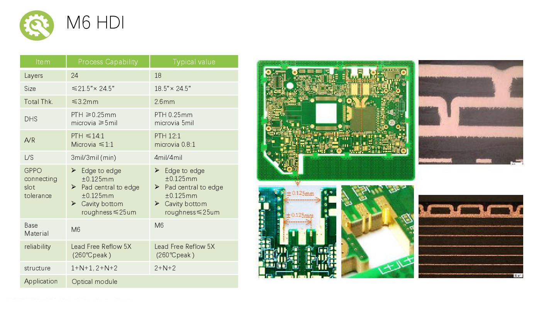 Rocket PCB pcb pcb fabrication hole usage-Rocket PCB-img-1