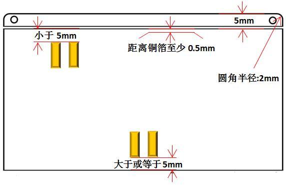 news-Why add PCB break-up tab-Rocket PCB-img